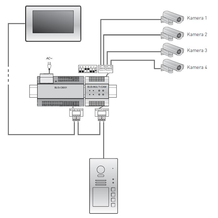 BALTER Überwachungskamera-Modul für 4 Kameras, 2-Draht BUS ...