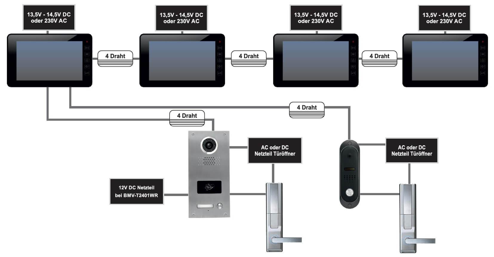 Anschlussschema 4-Draht NEOSTAR Video Tuersprechanlage Wechselsprechanlage mit Kamera  Türfreisprecheinrichtung Video Sprechanlage mit Kamera