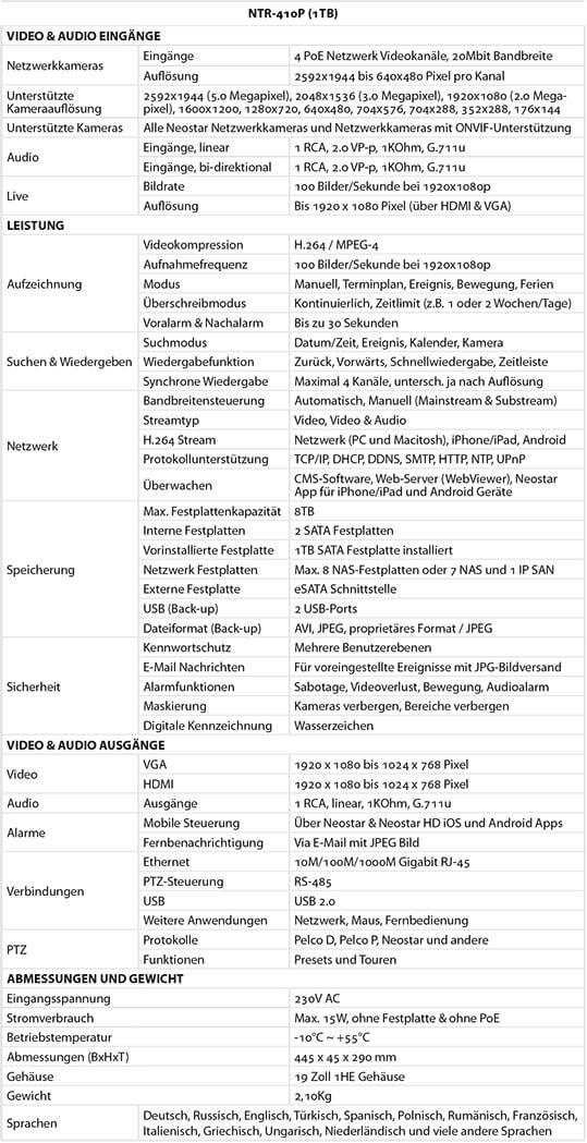 Technische Daten -Netzwerk Rekorder NTR-410P